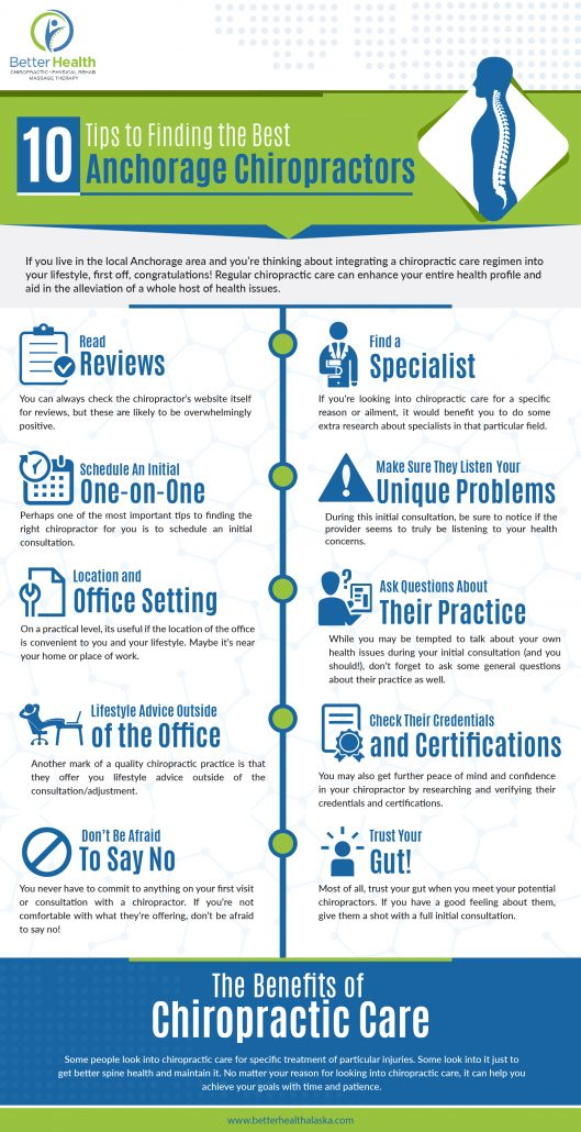 10 Tips to Finding the Best Anchorage Chiropractors Infographic - Infographic