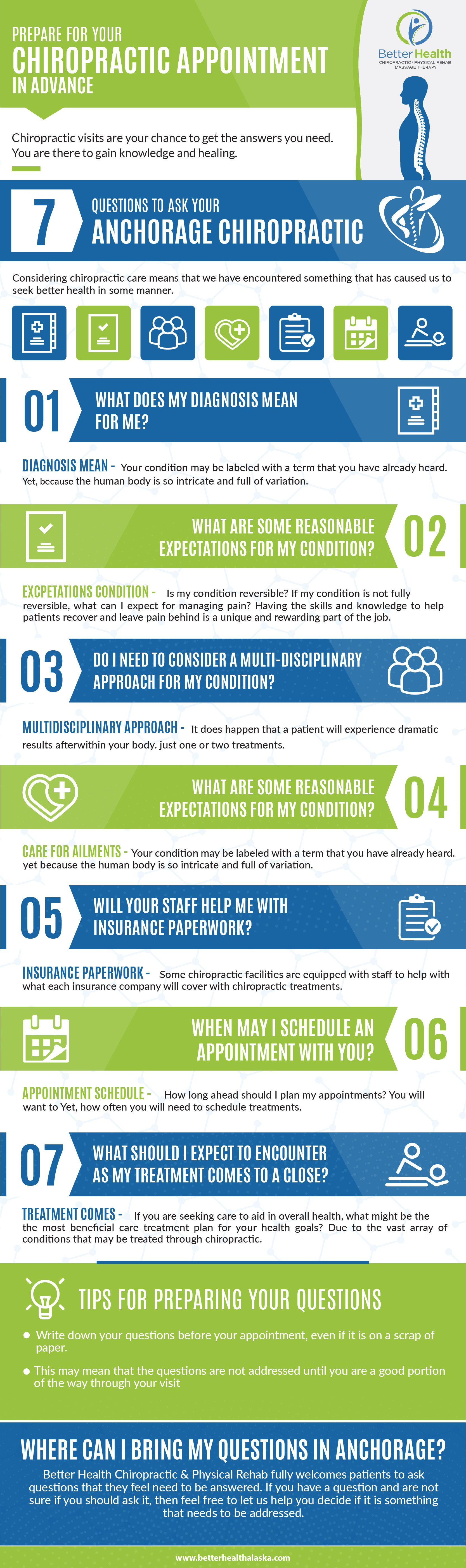 7 Questions to Ask Your Anchorage Chiropractor Infographic