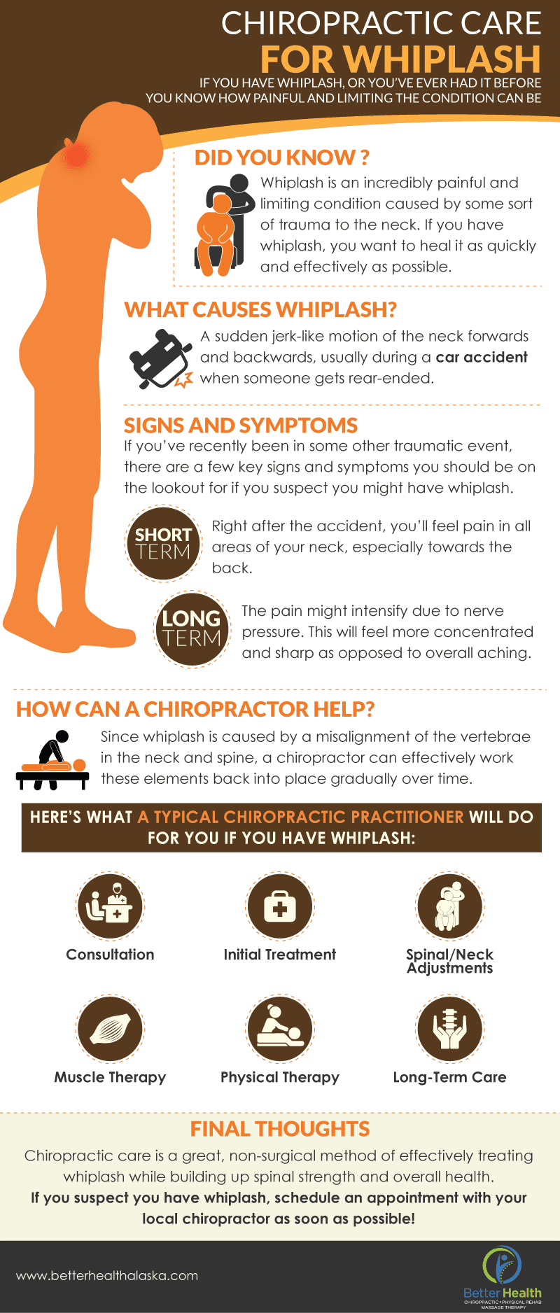 Chiropractic Care for Whiplash Infographic