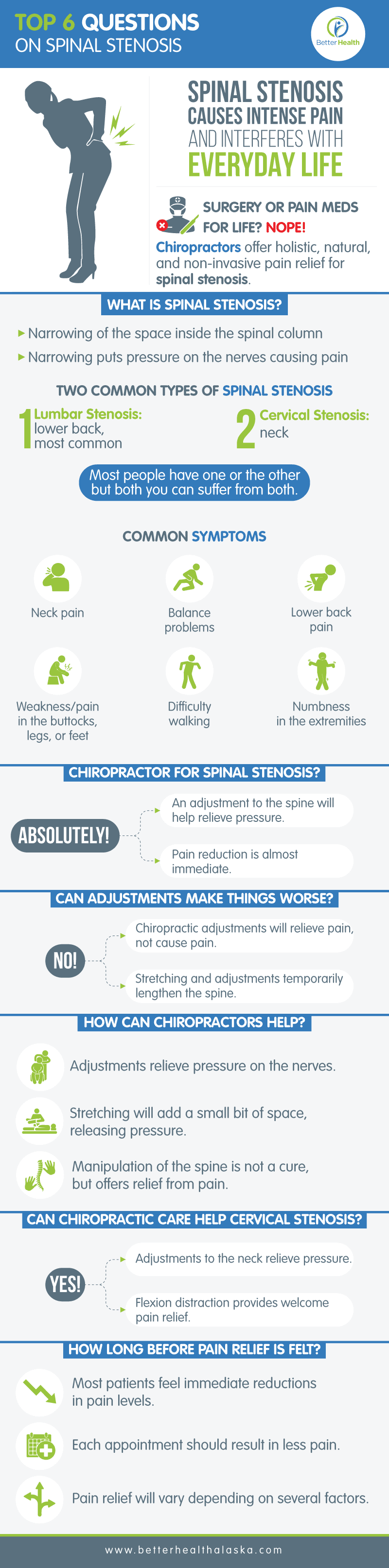 Top 5 Questions People with Spinal Stenosis Have for Their Chiropractor Infographic