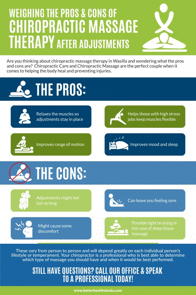 Weighing the Pros & Cons of Massage Therapy after Chiropractic Treatment in Wasilla Infographics
