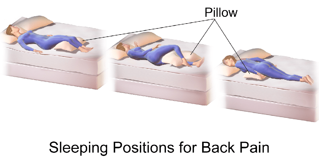 Tips for Sitting and Sleeping