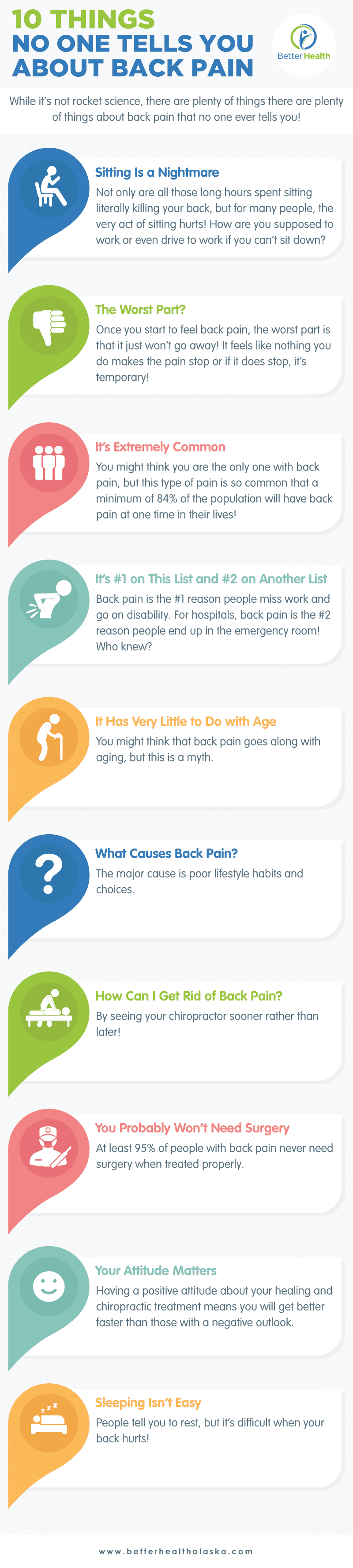 10 Things No One Tells You About Back Pain Infographic