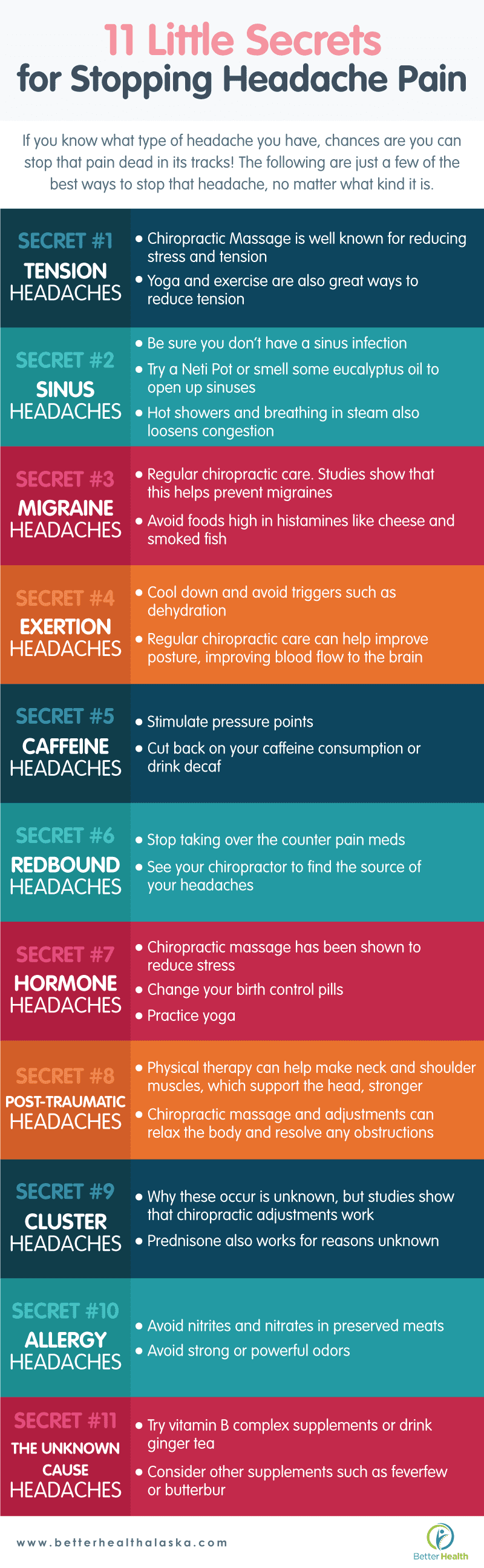 11 Little Secrets for Stopping Headache Pain Infographic