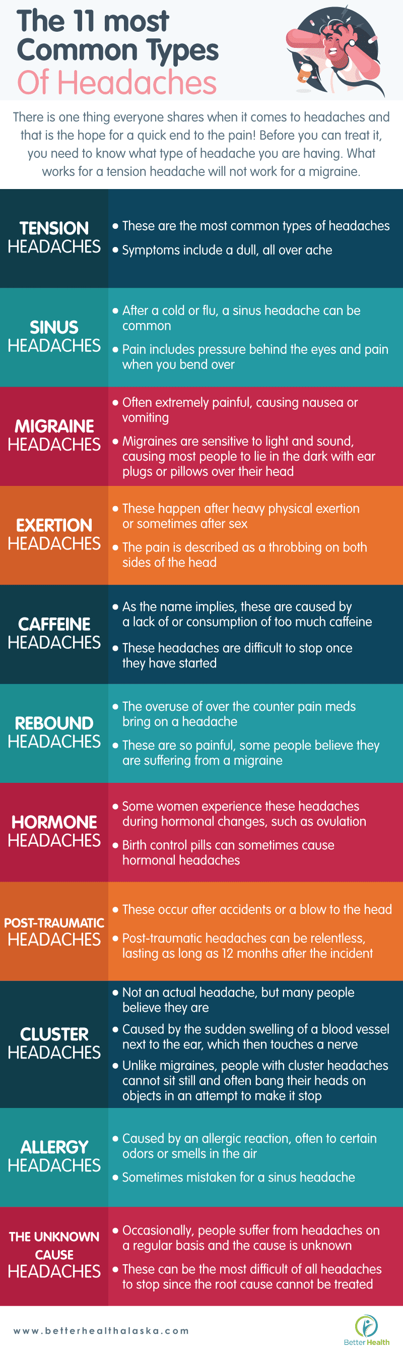 11 Most Common Types of Headaches Infographic