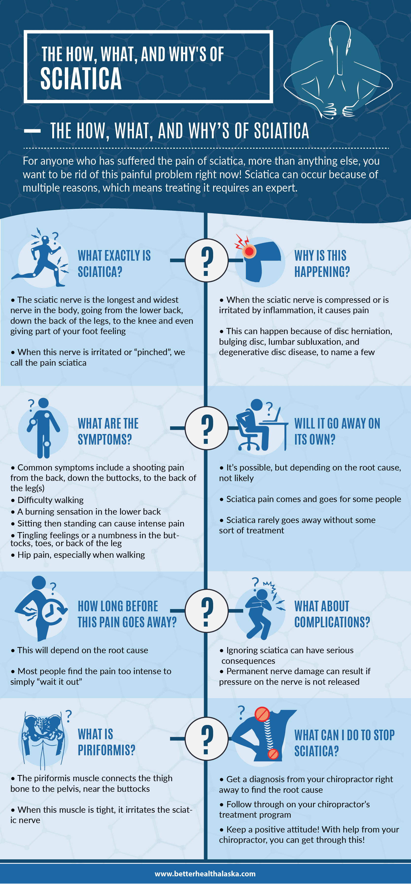 The How, What and Why's of Sciatica infographic