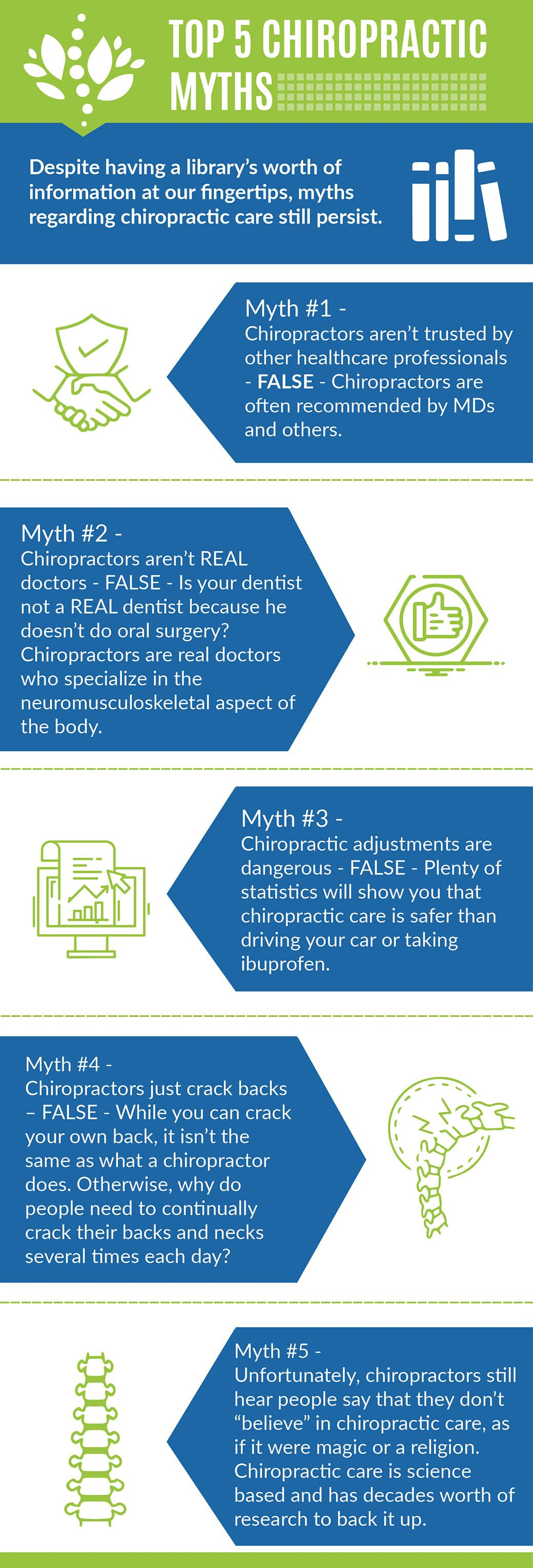 Top 5 Chiropractic Myths Infographic