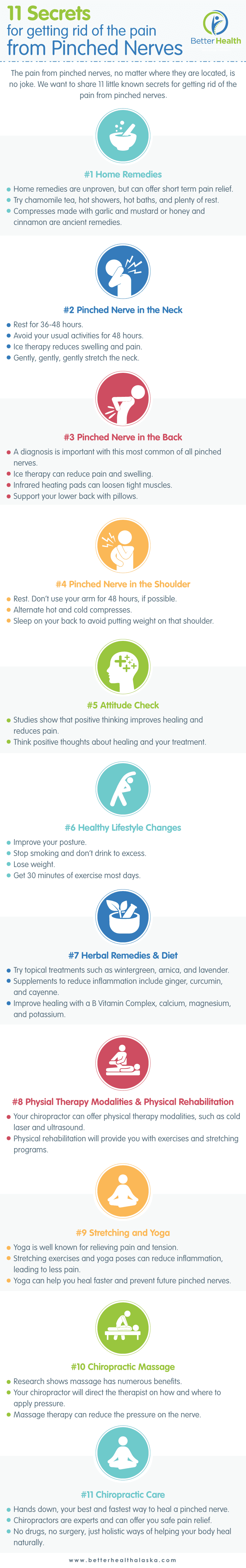 11 Secrets for Getting Rid of the Pain from Pinched Nerves Infographic